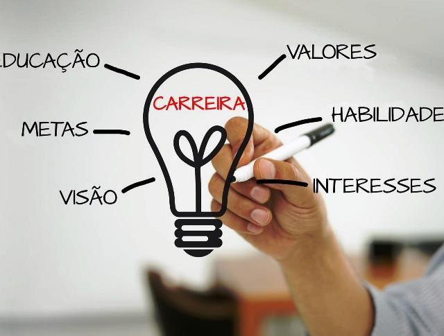 Coaching de Carreira – online